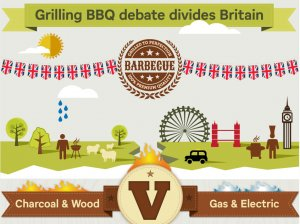 Homebase celebrate national BBQ week with BBQ debate infographic