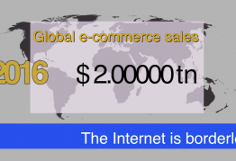 5 tips for successful international online retail trading