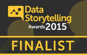 Summit and Argos shortlisted in Marketing Week Data Storytelling Awards 2015