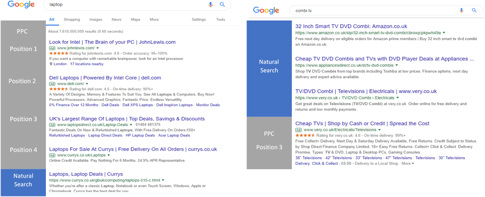 Google Ad positions