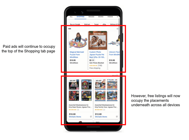 Google Shopping Free